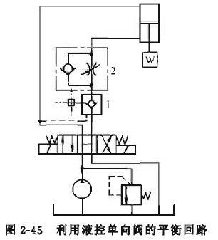 液控单向阀平衡回路原理图图片